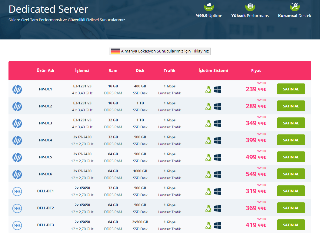 OdeaWeb dedicated server